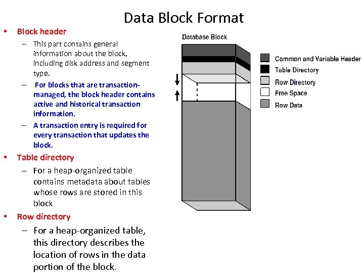 • Block header Data Block Format – This part contains general information about