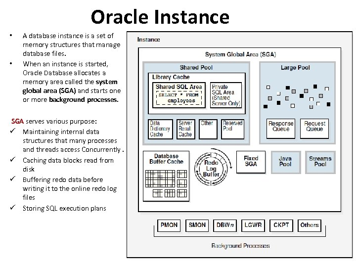 Oracle Instance • • A database instance is a set of memory structures that