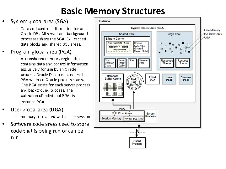 Basic Memory Structures • System global area (SGA) – Data and control information for
