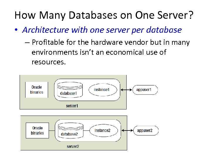 How Many Databases on One Server? • Architecture with one server per database –