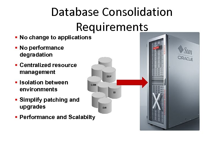 Database Consolidation Requirements § No change to applications § No performance degradation § Centralized