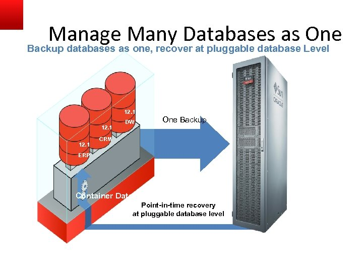 Manage Many Databases as One Backup databases as one, recover at pluggable database Level