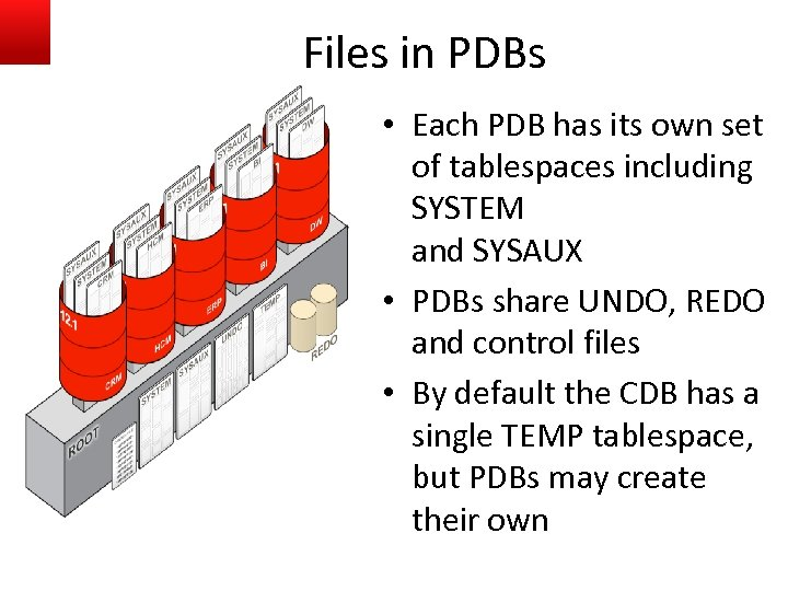Files in PDBs • Each PDB has its own set of tablespaces including SYSTEM