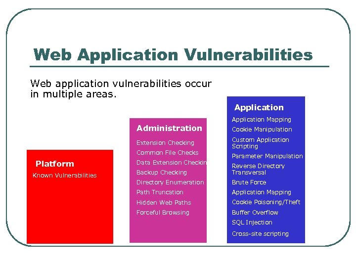Web Application Vulnerabilities Web application vulnerabilities occur in multiple areas. Application Administration Extension Checking