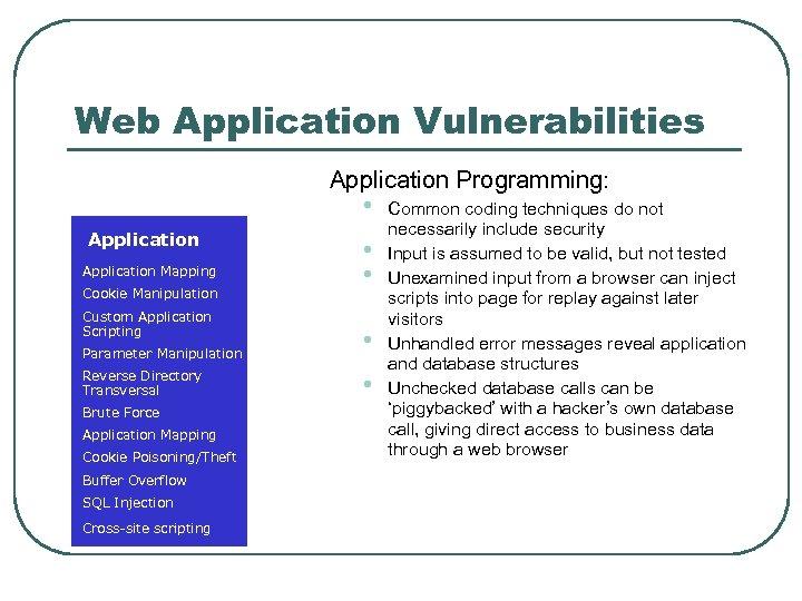 Web Application Vulnerabilities Application Programming: • Application Mapping Cookie Manipulation Custom Application Scripting Parameter