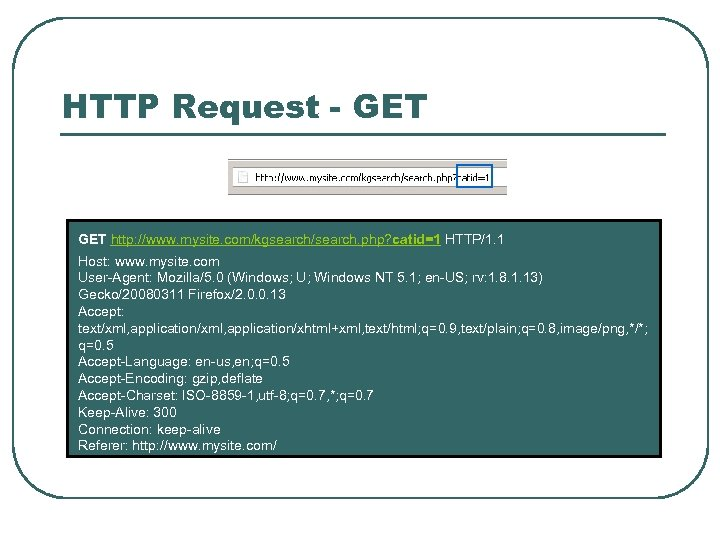 HTTP Request - GET http: //www. mysite. com/kgsearch/search. php? catid=1 HTTP/1. 1 Host: www.