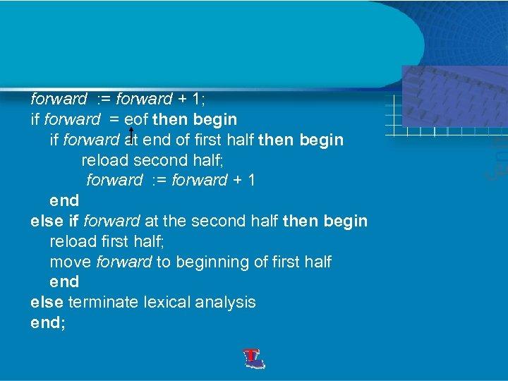 forward : = forward + 1; if forward = eof then begin if forward