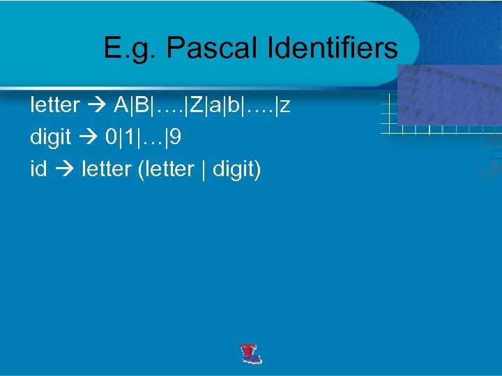 E. g. Pascal Identifiers letter A|B|…. |Z|a|b|…. |z digit 0|1|…|9 id letter (letter |