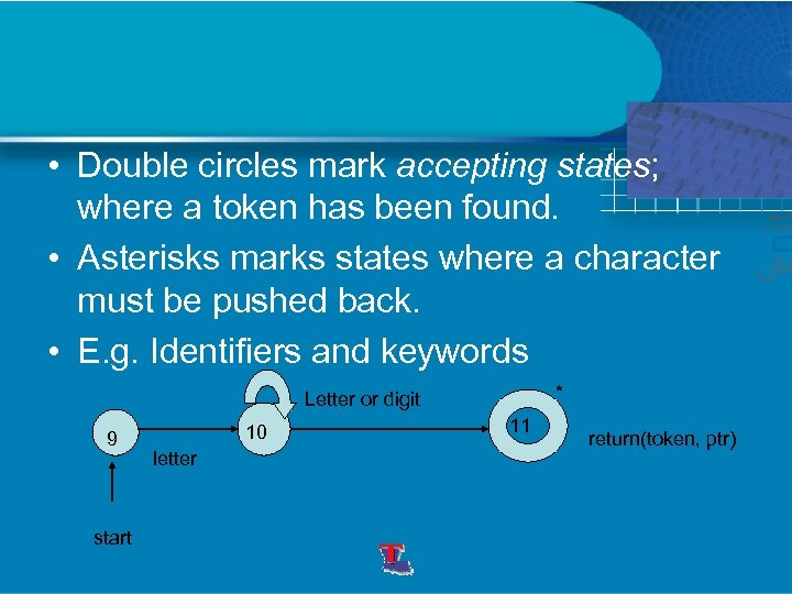 • Double circles mark accepting states; where a token has been found. •
