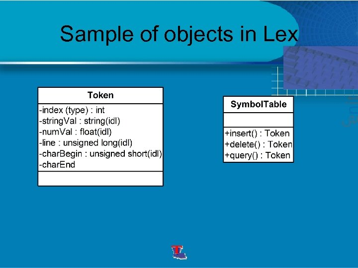 Sample of objects in Lex