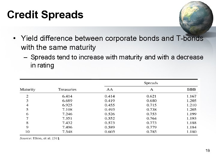 Credit Spreads • Yield difference between corporate bonds and T-bonds with the same maturity