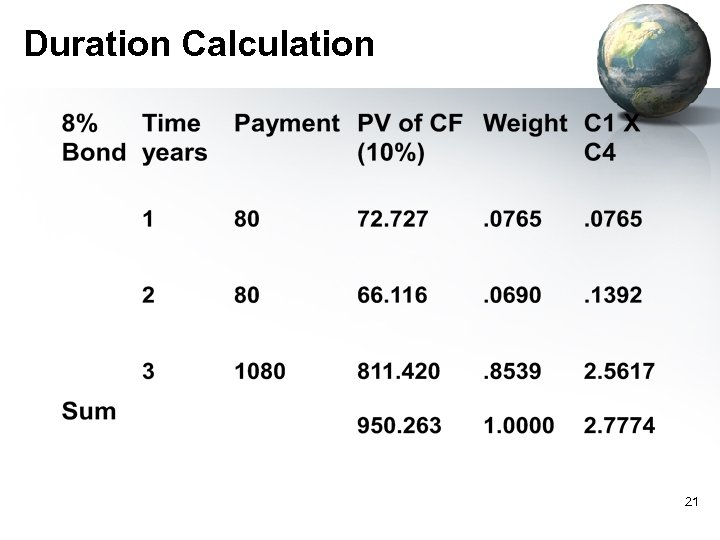 Duration Calculation 21
