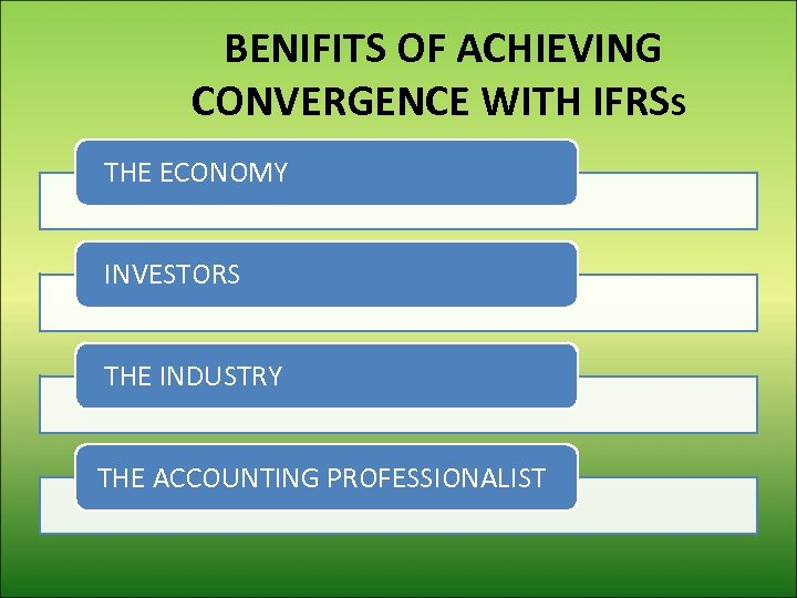 BENIFITS OF ACHIEVING CONVERGENCE WITH IFRSS THE ECONOMY INVESTORS THE INDUSTRY THE ACCOUNTING PROFESSIONALIST