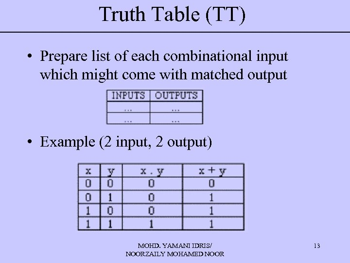 Truth Table (TT) • Prepare list of each combinational input which might come with