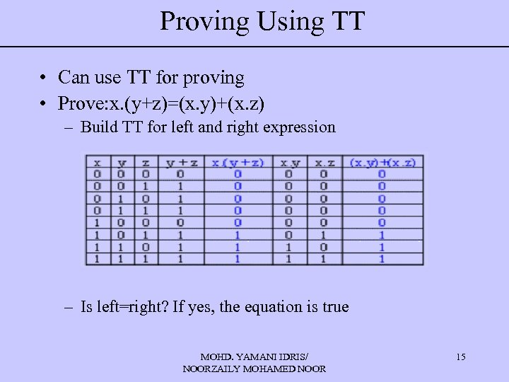 Proving Using TT • Can use TT for proving • Prove: x. (y+z)=(x. y)+(x.