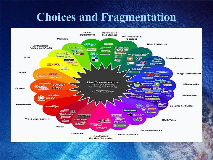 Choices and Fragmentation