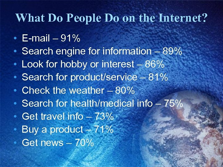 What Do People Do on the Internet? • • • E-mail – 91% Search