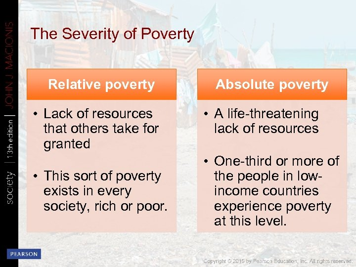 The Severity of Poverty Relative poverty • Lack of resources that others take for