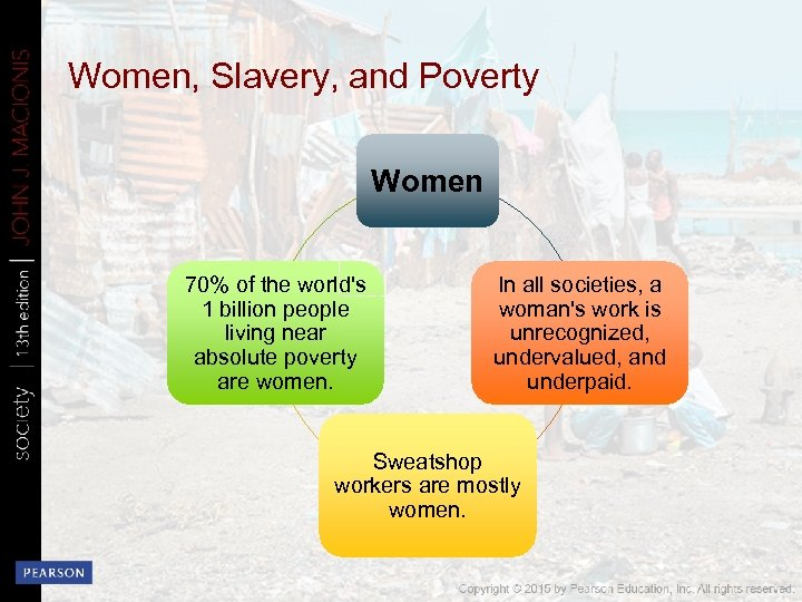 Women, Slavery, and Poverty Women 70% of the world's 1 billion people living near
