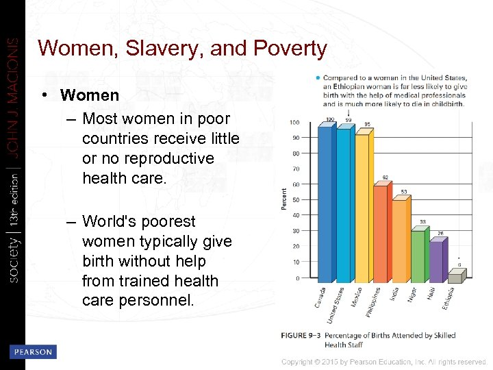 Women, Slavery, and Poverty • Women – Most women in poor countries receive little