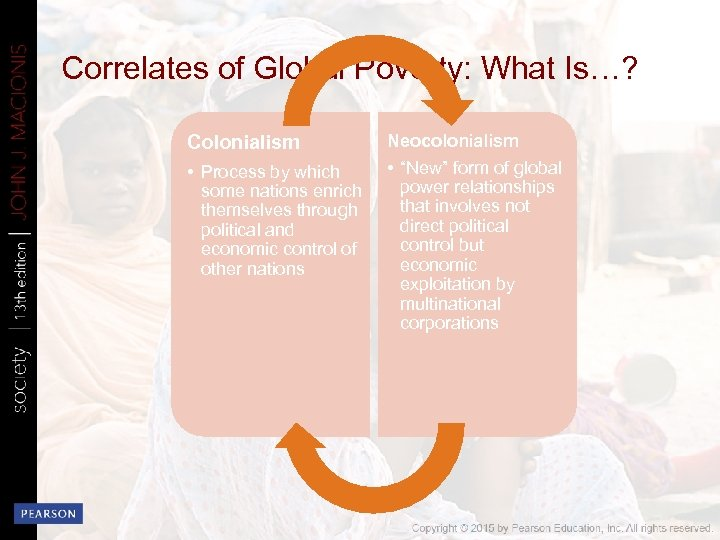 Correlates of Global Poverty: What Is…? Colonialism Neocolonialism • Process by which some nations
