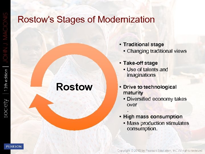 Rostow's Stages of Modernization • Traditional stage • Changing traditional views • Take-off stage
