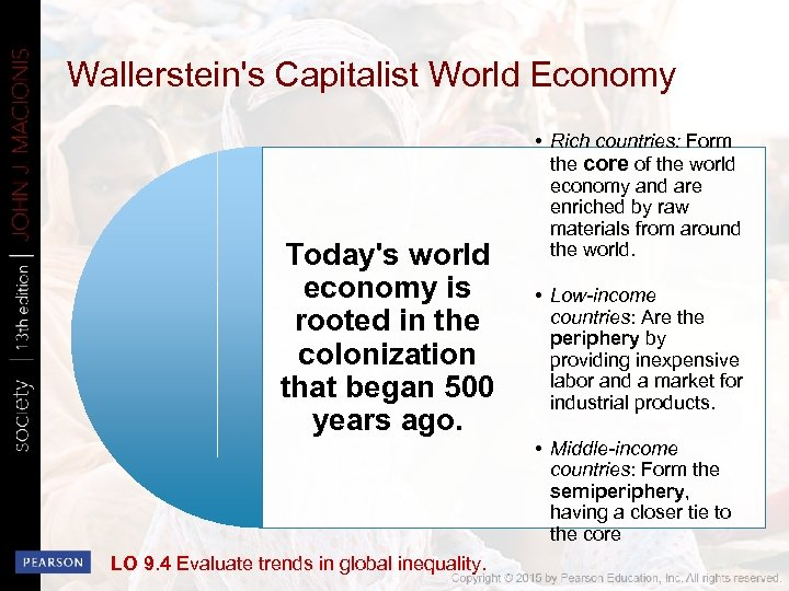 Wallerstein's Capitalist World Economy Today's world economy is rooted in the colonization that began