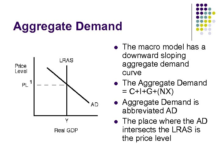 Aggregate Demand l l The macro model has a downward sloping aggregate demand curve