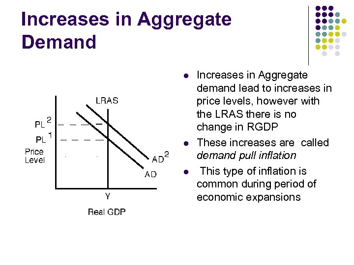 Increases in Aggregate Demand l l l Increases in Aggregate demand lead to increases