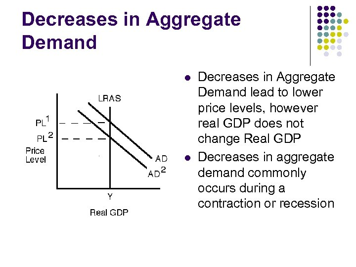 Decreases in Aggregate Demand l l Decreases in Aggregate Demand lead to lower price