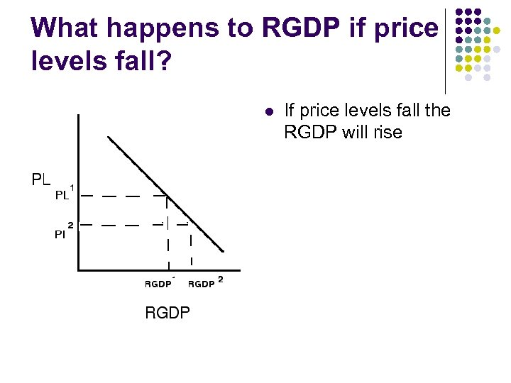 What happens to RGDP if price levels fall? l If price levels fall the
