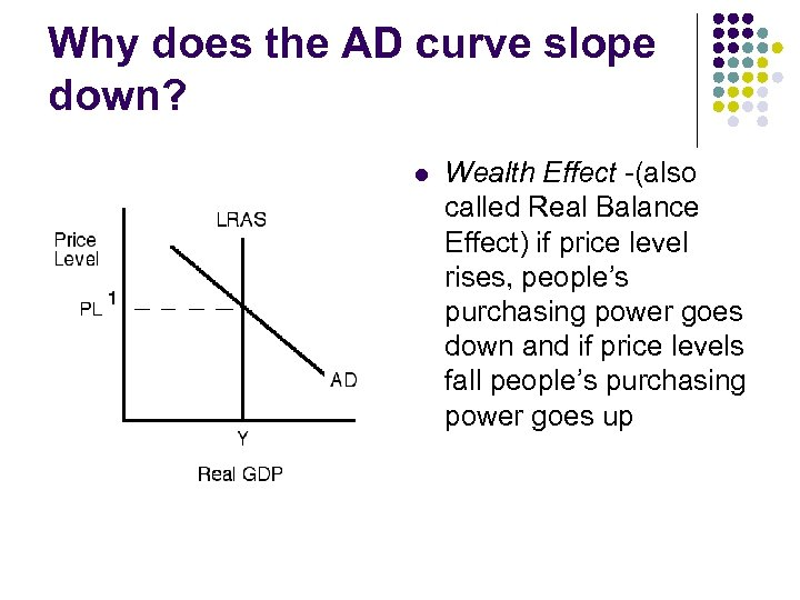 Why does the AD curve slope down? l Wealth Effect -(also called Real Balance