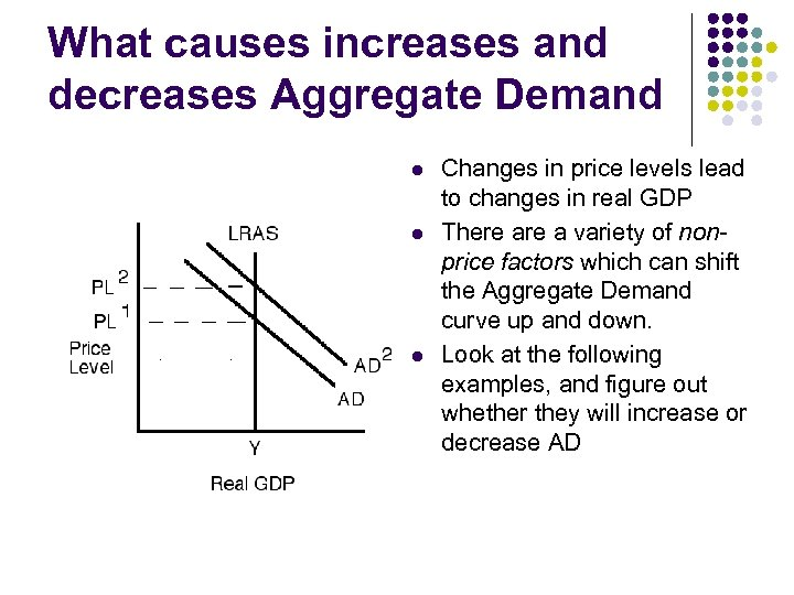 What causes increases and decreases Aggregate Demand l l l Changes in price levels