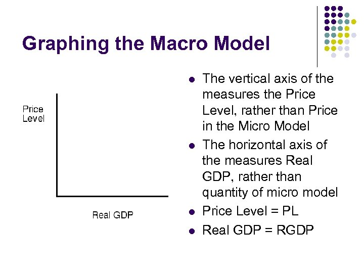 Graphing the Macro Model l l The vertical axis of the measures the Price