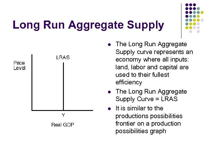 Long Run Aggregate Supply l l l The Long Run Aggregate Supply curve represents