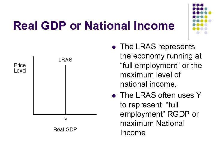Real GDP or National Income l l The LRAS represents the economy running at