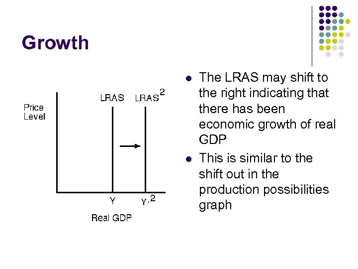 Growth l l The LRAS may shift to the right indicating that there has