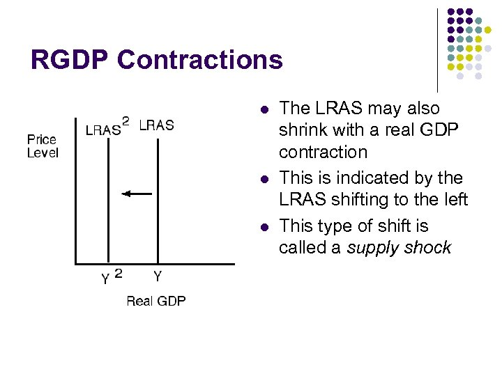 RGDP Contractions l l l The LRAS may also shrink with a real GDP