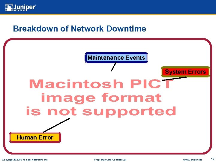 Breakdown of Network Downtime Maintenance Events Innovation System Errors Operations Human Error Copyright ©