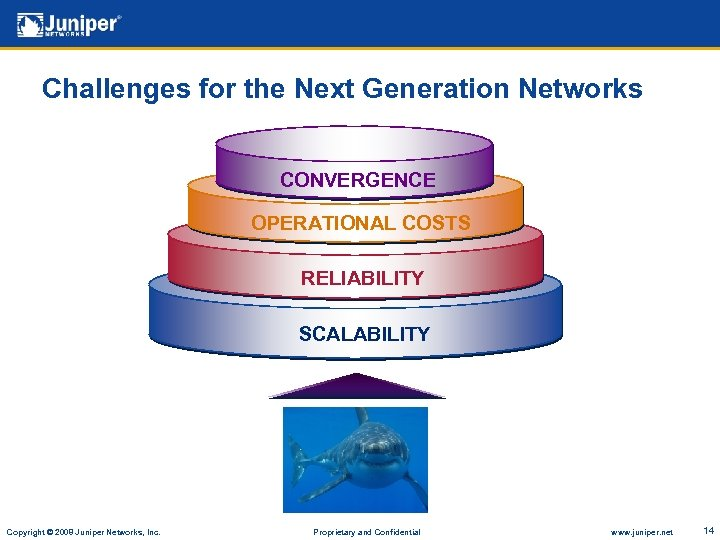Challenges for the Next Generation Networks CONVERGENCE OPERATIONAL COSTS RELIABILITY SCALABILITY Copyright © 2008