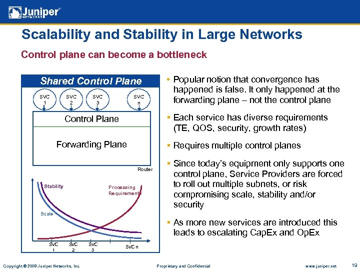 Scalability and Stability in Large Networks Control plane can become a bottleneck Shared Control