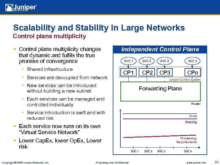 Scalability and Stability in Large Networks Control plane multiplicity § Control plane multiplicity changes