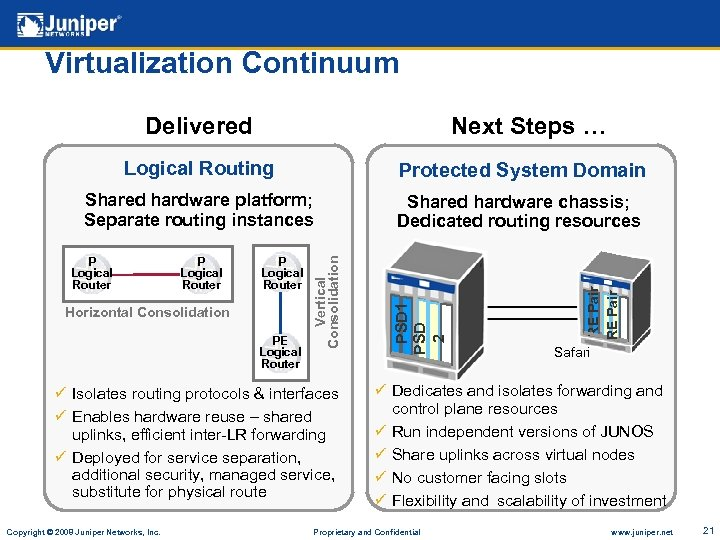 Virtualization Continuum Protected System Domain Shared hardware platform; Separate routing instances Shared hardware chassis;