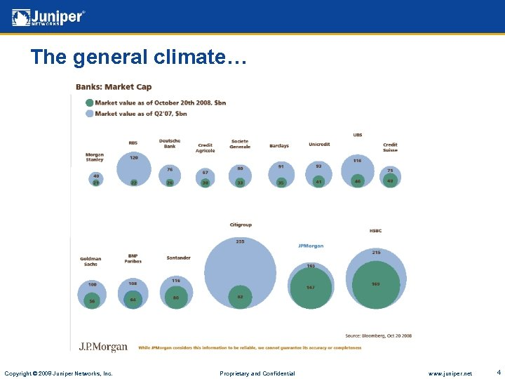 The general climate… Copyright © 2008 Juniper Networks, Inc. Proprietary and Confidential www. juniper.