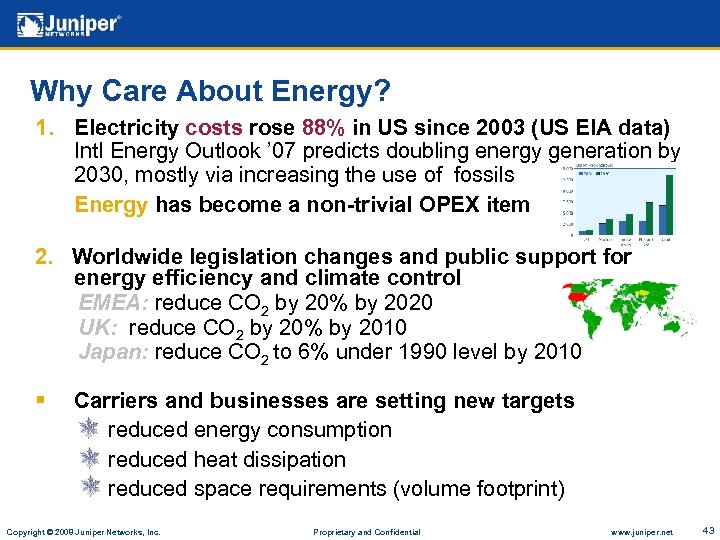 Why Care About Energy? 1. Electricity costs rose 88% in US since 2003 (US