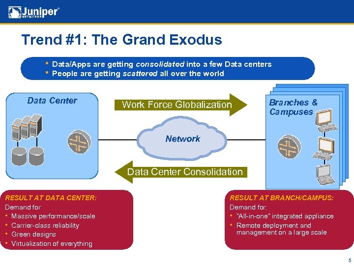 Trend #1: The Grand Exodus • • Data/Apps are getting consolidated into a few