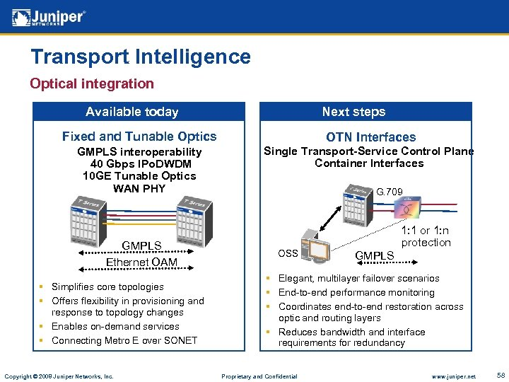 Transport Intelligence Optical integration Next steps Available today Fixed and Tunable Optics OTN Interfaces
