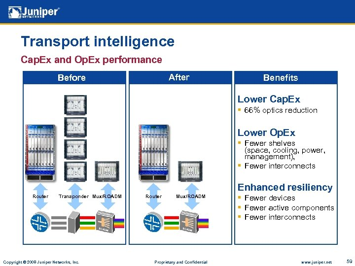 Transport intelligence Cap. Ex and Op. Ex performance After Before Benefits Lower Cap. Ex