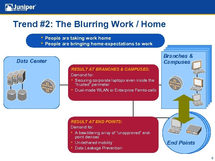 Trend #2: The Blurring Work / Home • • People are taking work home