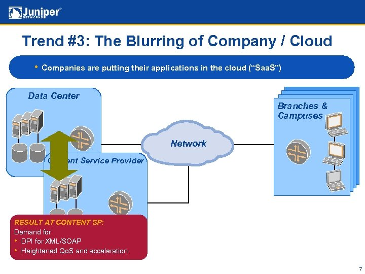 Trend #3: The Blurring of Company / Cloud • Companies are putting their applications